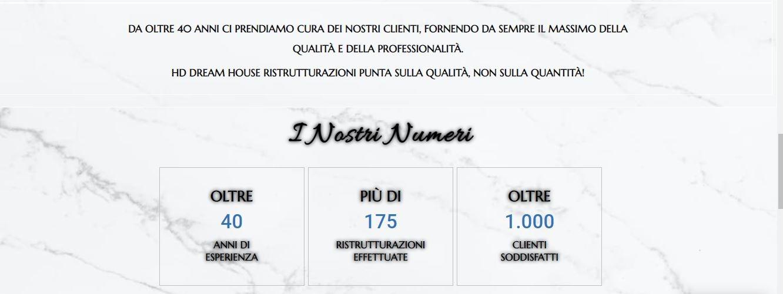 Sviluppo Siti Internet Roma per Ristrutturazioni Roma