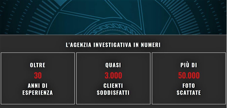 REALIZZAZIONE SITI WEB PER INVESTIGATORE PRIVATO ROMA