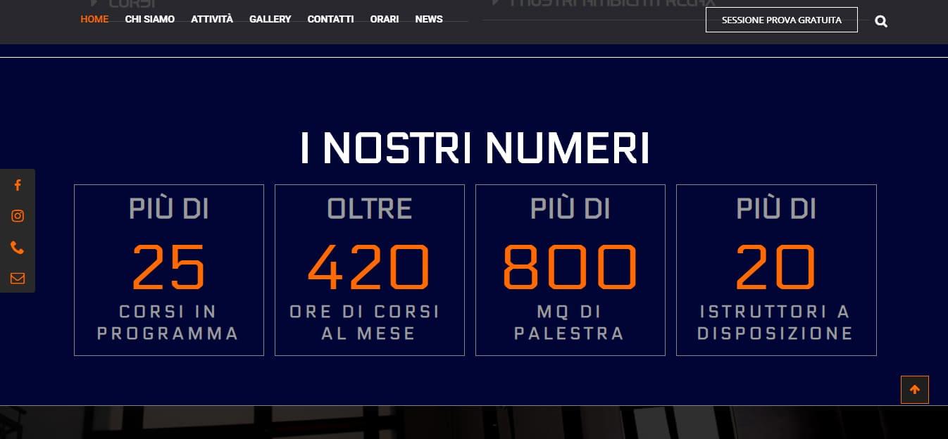 Sviluppo Sito Web a Roma per Palestra a Roma